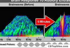 MP3 Meditation Club | Audio Brainwave Stimulation Store