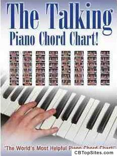 The Talking  Piano Chord Chart!